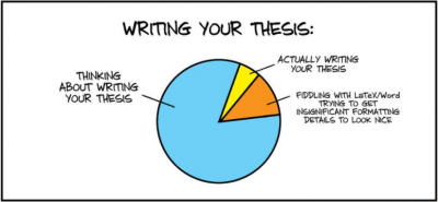 Common Mistakes When Writing a Dissertation
