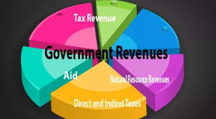 sources of government revenue in nigeria