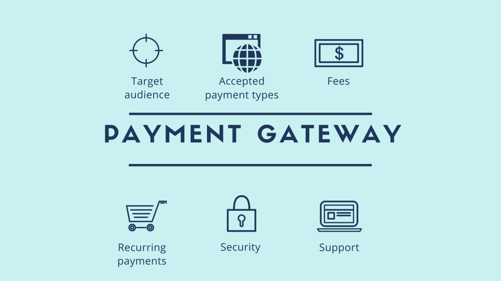 List of Payment Gateways in Nigeria