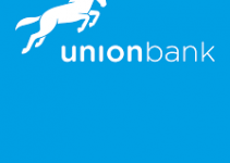 List of Union Bank Branches in Lagos