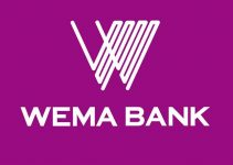 List of Wema Bank Branches in Lagos