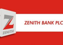 List of Zenith Bank Branches in Abuja