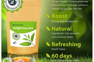 Best Slimming Tea Brands in Nigeria